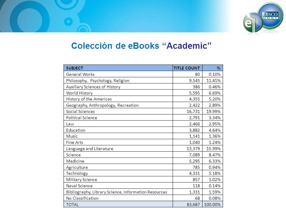 Colección de eBooks Academic