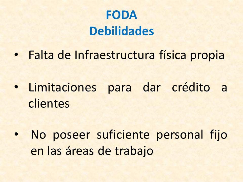 FODA Debilidades Falta de Infraestructura física propia. Limitaciones para dar crédito a clientes.