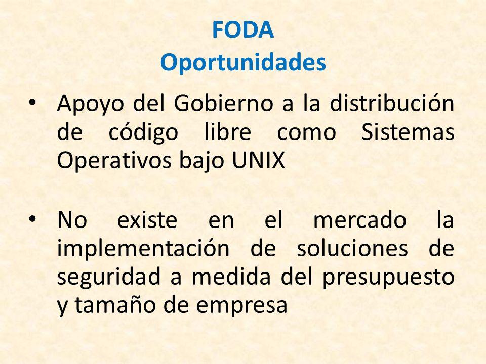 FODA Oportunidades Apoyo del Gobierno a la distribución de código libre como Sistemas Operativos bajo UNIX.