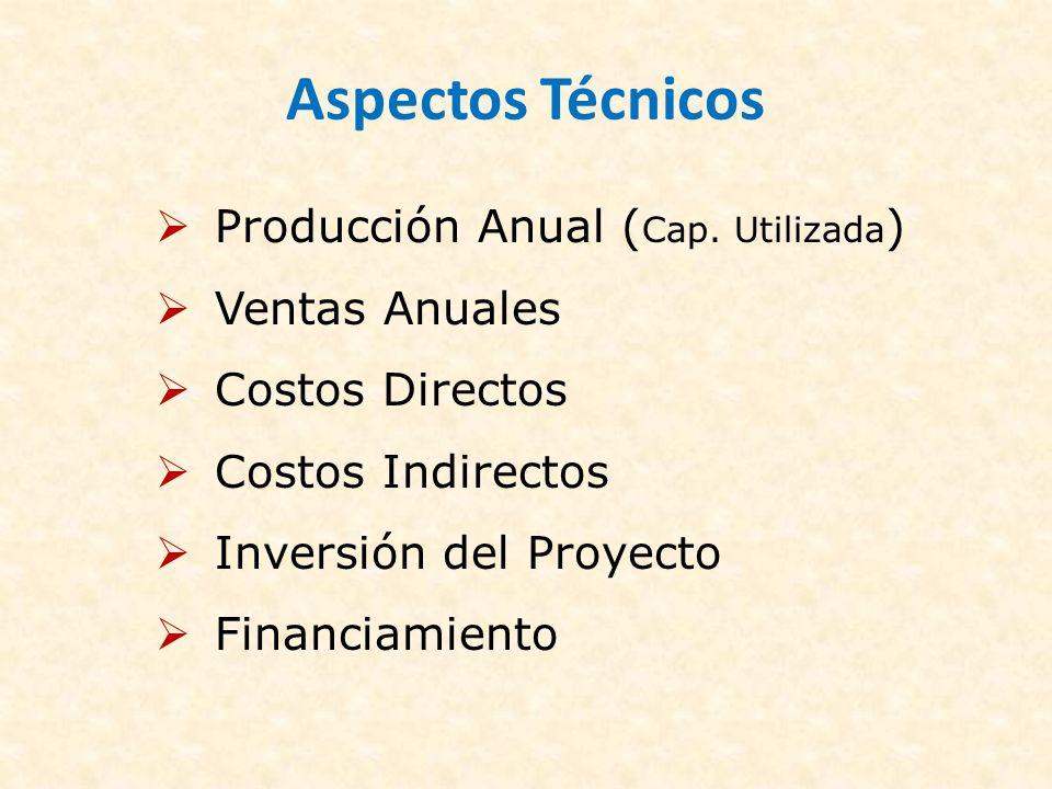 Aspectos Técnicos Producción Anual (Cap. Utilizada) Ventas Anuales