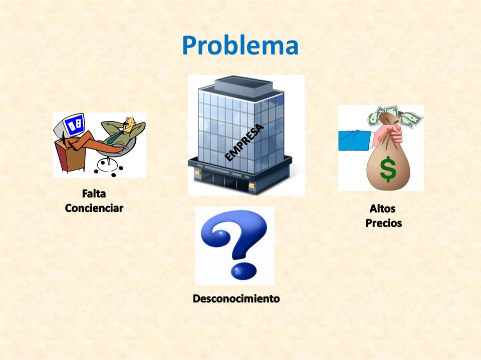 Problema EMPRESA Falta Concienciar Altos Precios Desconocimiento