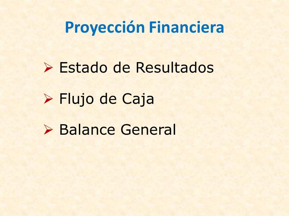 Proyección Financiera