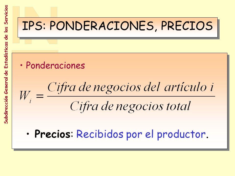 IPS: PONDERACIONES, PRECIOS