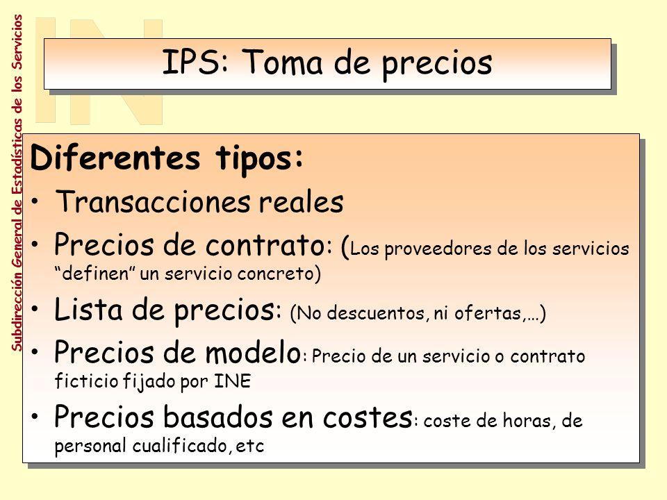 IPS: Toma de precios Diferentes tipos: Transacciones reales