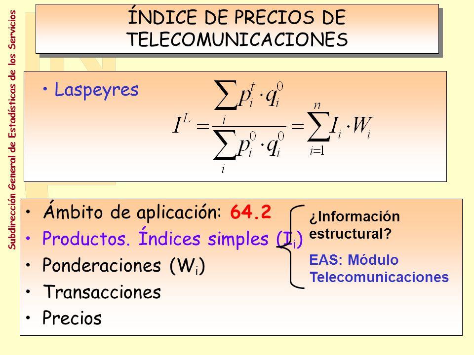 ÍNDICE DE PRECIOS DE TELECOMUNICACIONES