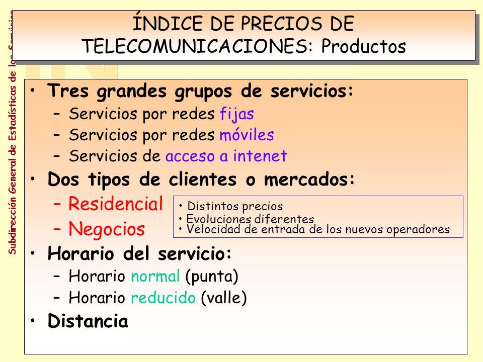 ÍNDICE DE PRECIOS DE TELECOMUNICACIONES: Productos