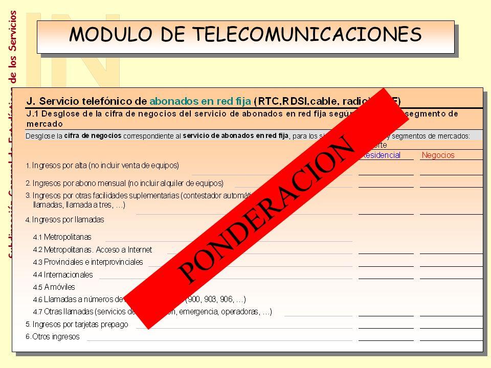 MODULO DE TELECOMUNICACIONES