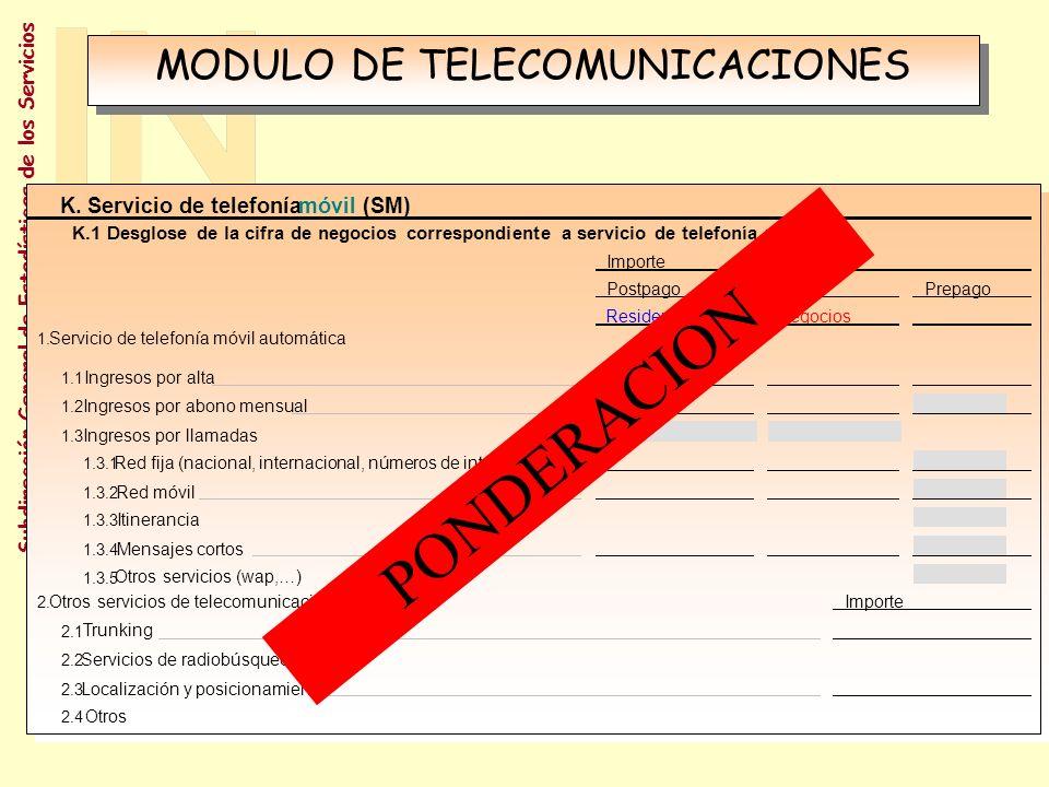 K. Servicio de telefonía