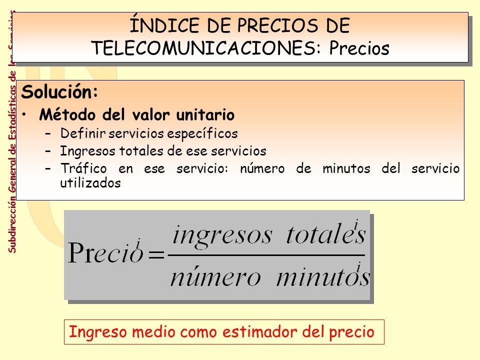 ÍNDICE DE PRECIOS DE TELECOMUNICACIONES: Precios