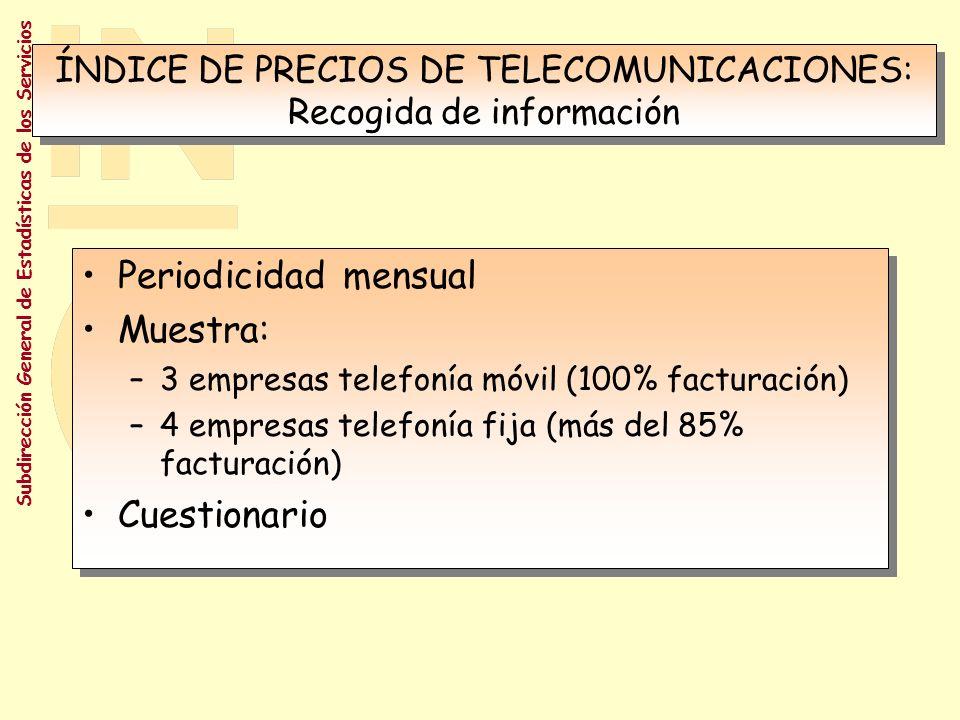 ÍNDICE DE PRECIOS DE TELECOMUNICACIONES: Recogida de información