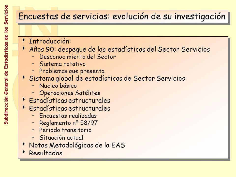 Encuestas de servicios: evolución de su investigación