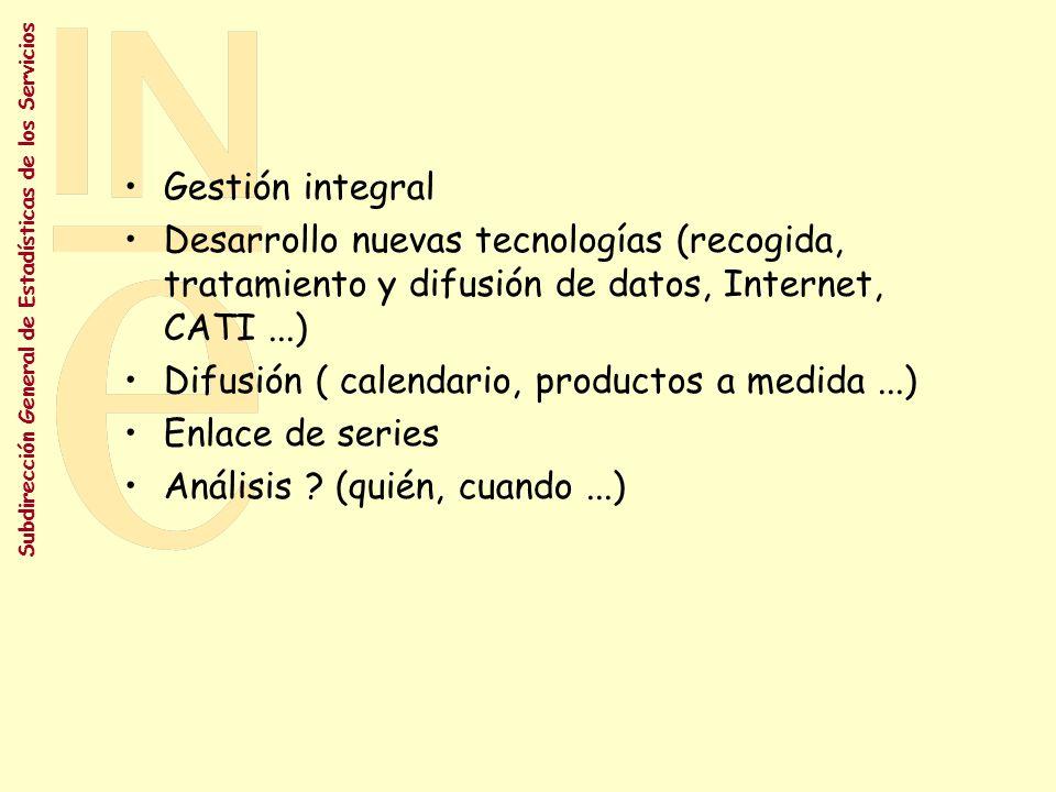 Gestión integral Desarrollo nuevas tecnologías (recogida, tratamiento y difusión de datos, Internet, CATI ...)