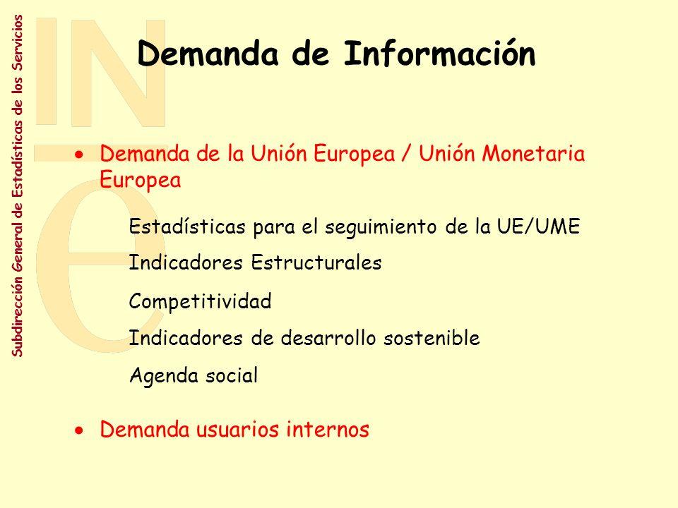 Demanda de Información
