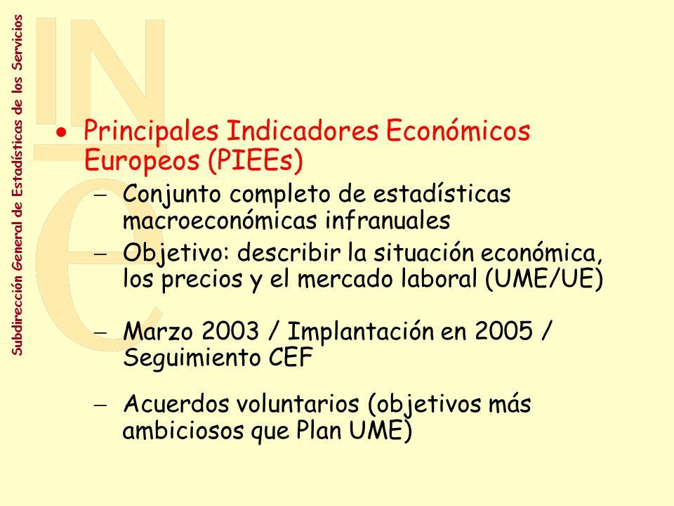 Principales Indicadores Económicos Europeos (PIEEs)