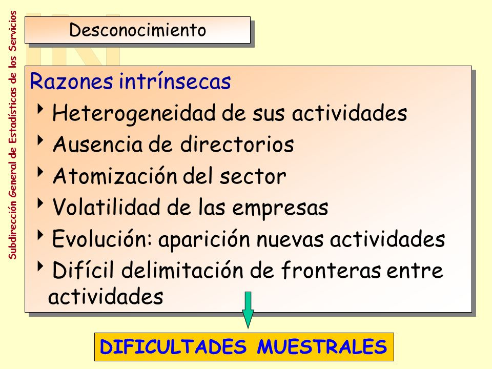 Heterogeneidad de sus actividades Ausencia de directorios