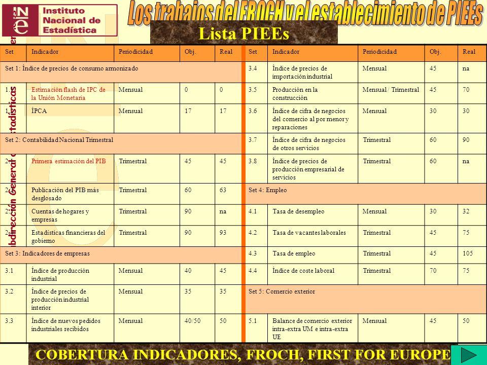 Lista PIEEs Los trabajos del FROCH y el establecimiento de PIEEs