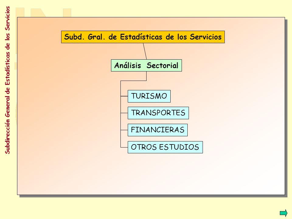 Subd. Gral. de Estadísticas de los Servicios
