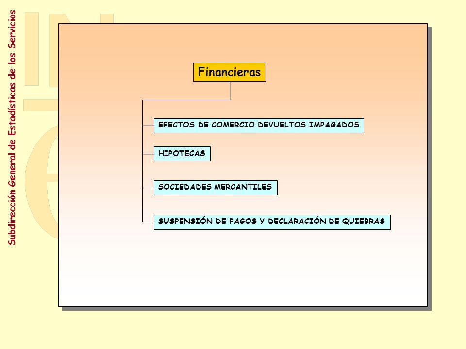 Financieras EFECTOS DE COMERCIO DEVUELTOS IMPAGADOS HIPOTECAS