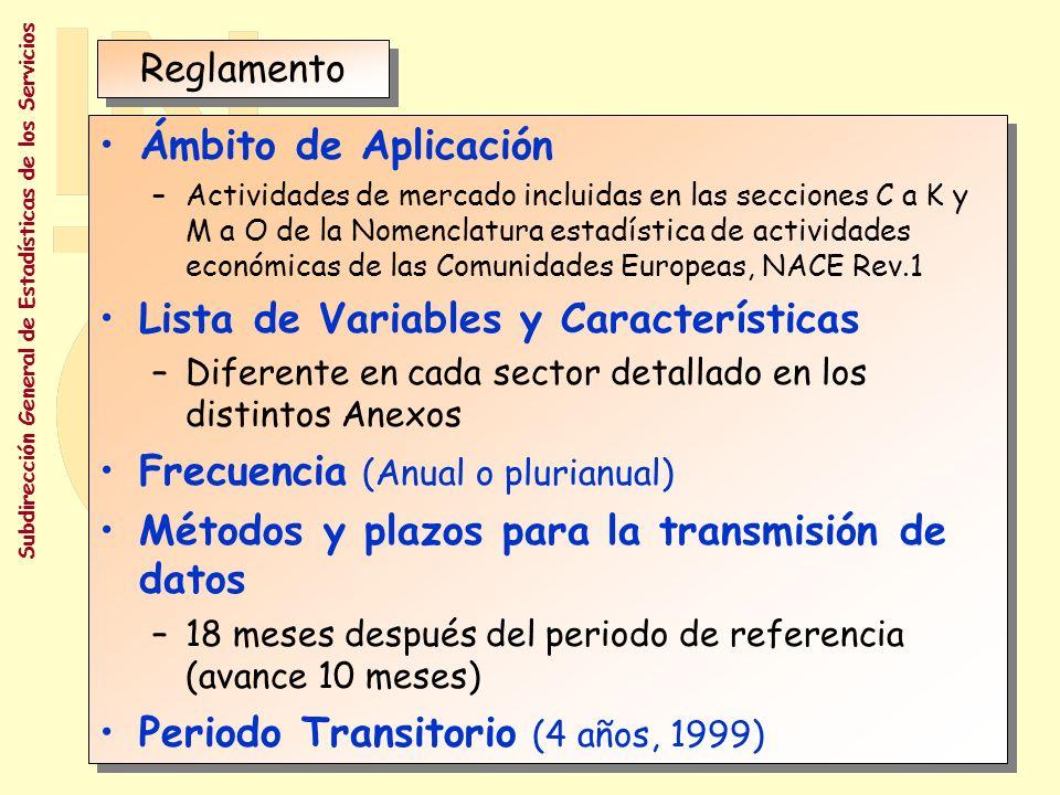 Lista de Variables y Características