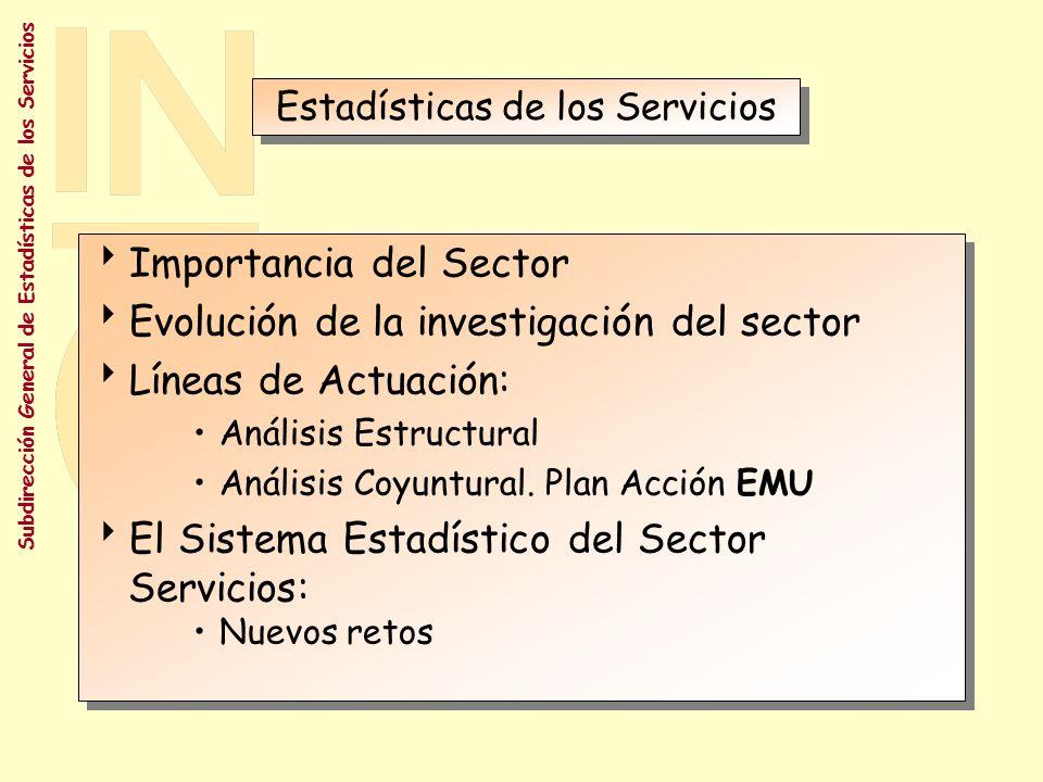 Estadísticas de los Servicios