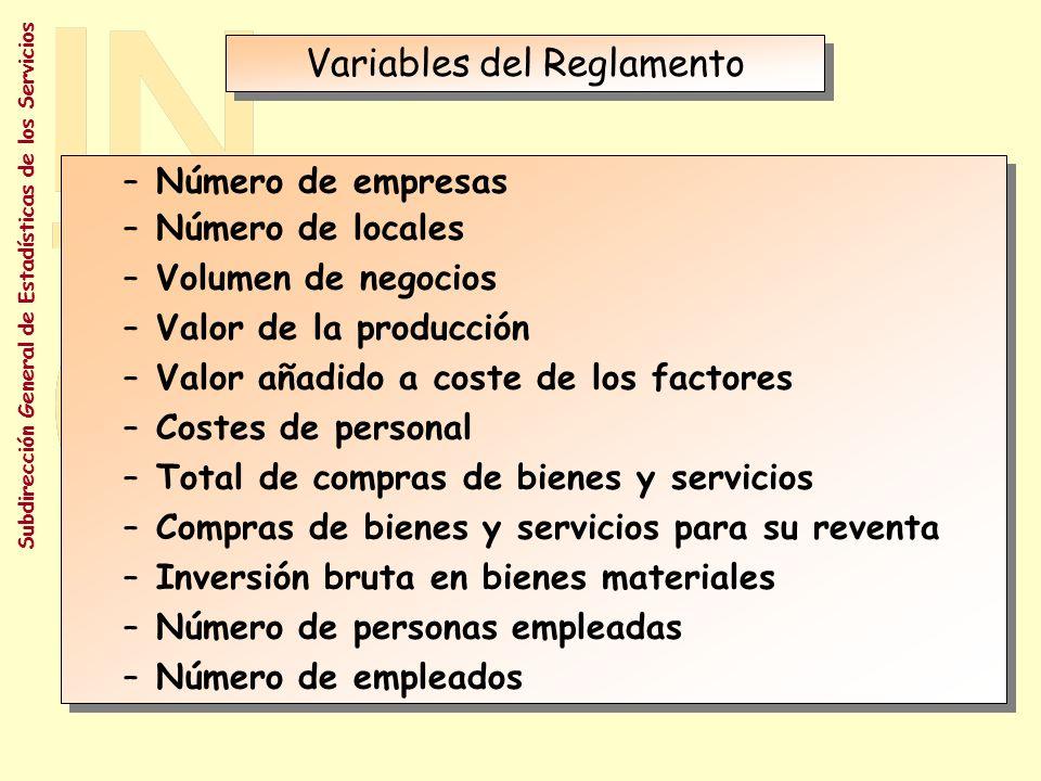Variables del Reglamento