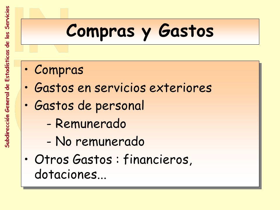 Compras y Gastos Compras Gastos en servicios exteriores