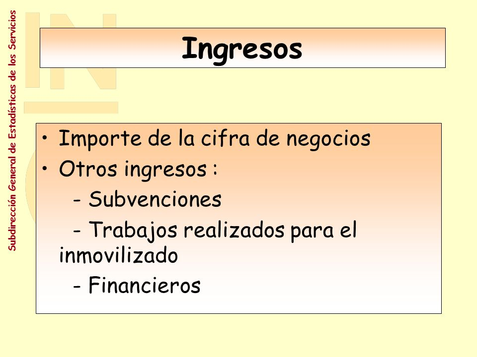 Ingresos Importe de la cifra de negocios Otros ingresos :