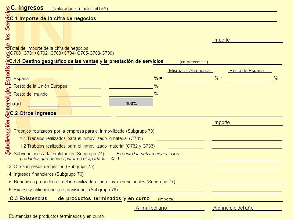 C. Ingresos C.1 Importe de la cifra de negocios C.2 Otros ingresos