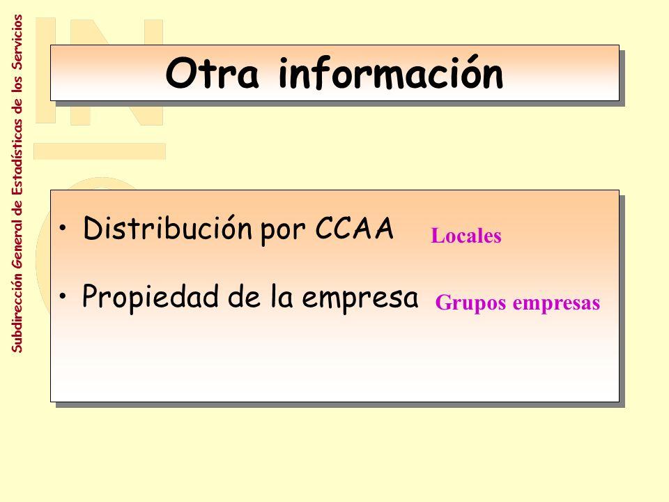 Otra información Distribución por CCAA Propiedad de la empresa Locales