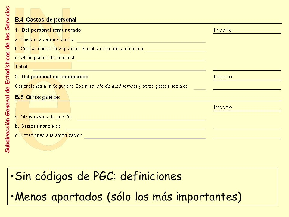 Sin códigos de PGC: definiciones