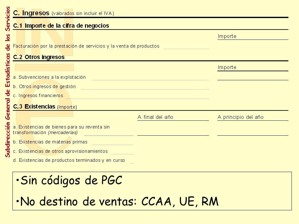 Sin códigos de PGC No destino de ventas: CCAA, UE, RM