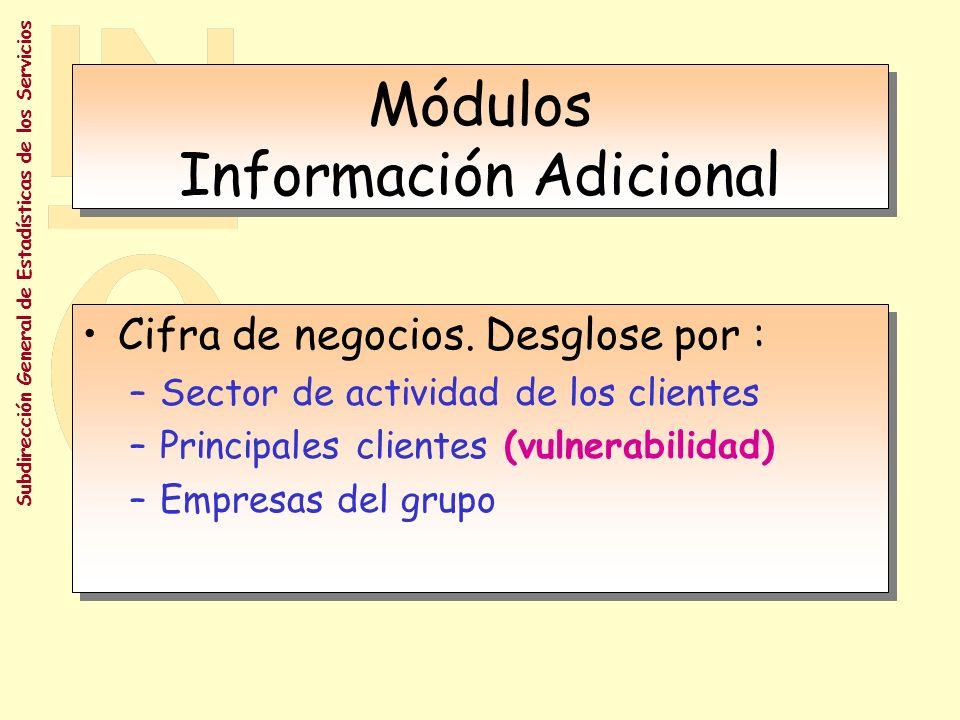 Módulos Información Adicional