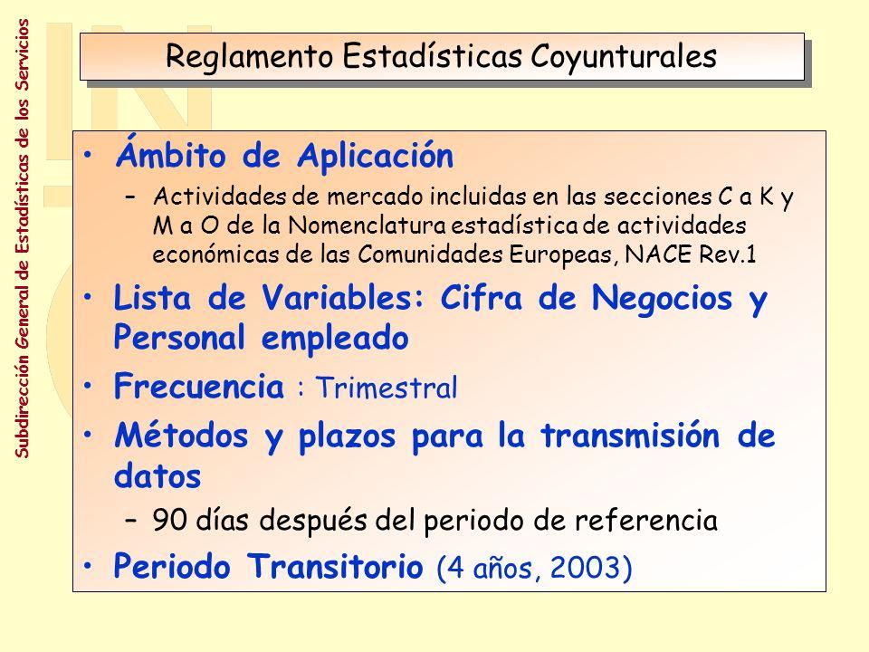 Reglamento Estadísticas Coyunturales