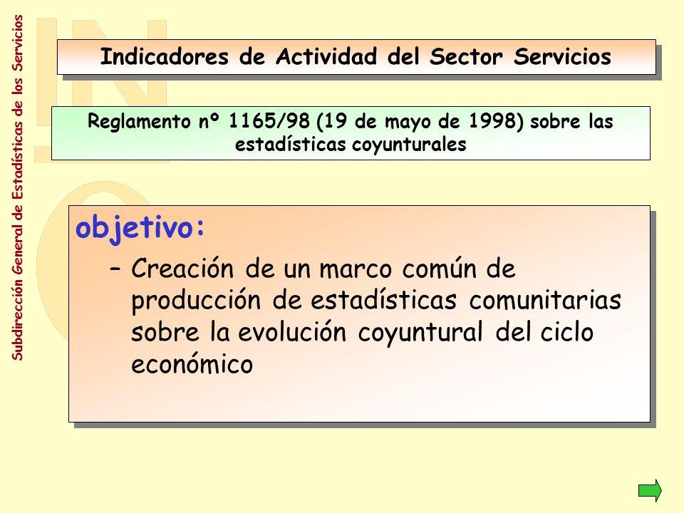 Indicadores de Actividad del Sector Servicios