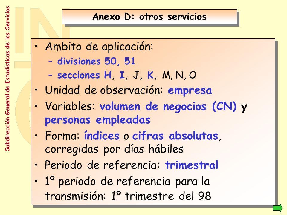 Anexo D: otros servicios