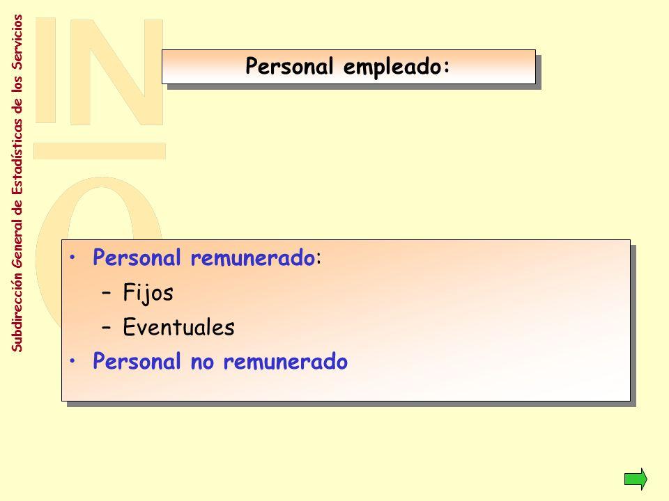 Personal empleado: Personal remunerado: Fijos Eventuales Personal no remunerado
