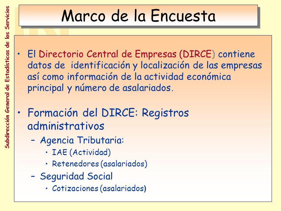 Marco de la Encuesta Formación del DIRCE: Registros administrativos