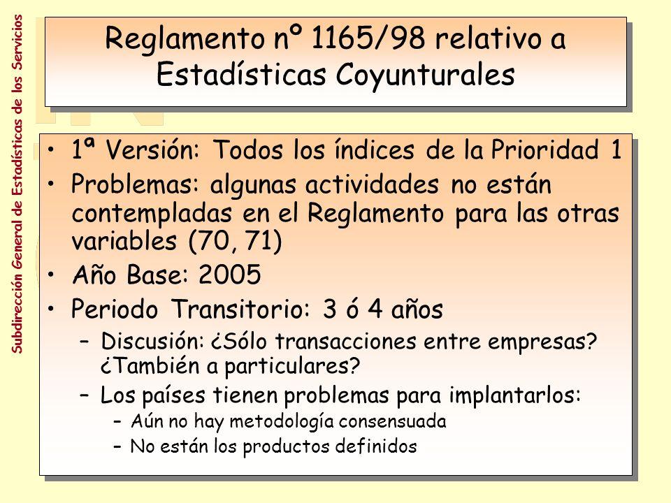 Reglamento nº 1165/98 relativo a Estadísticas Coyunturales