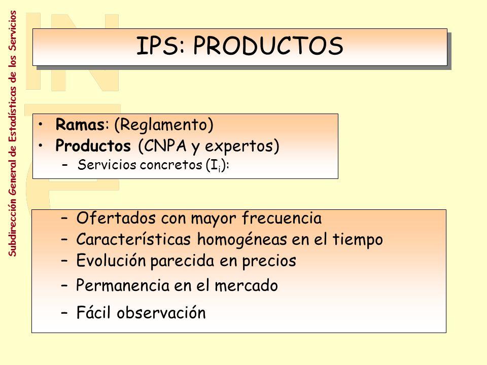 IPS: PRODUCTOS Ramas: (Reglamento) Productos (CNPA y expertos)