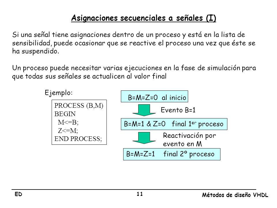 Asignaciones secuenciales a señales (I)
