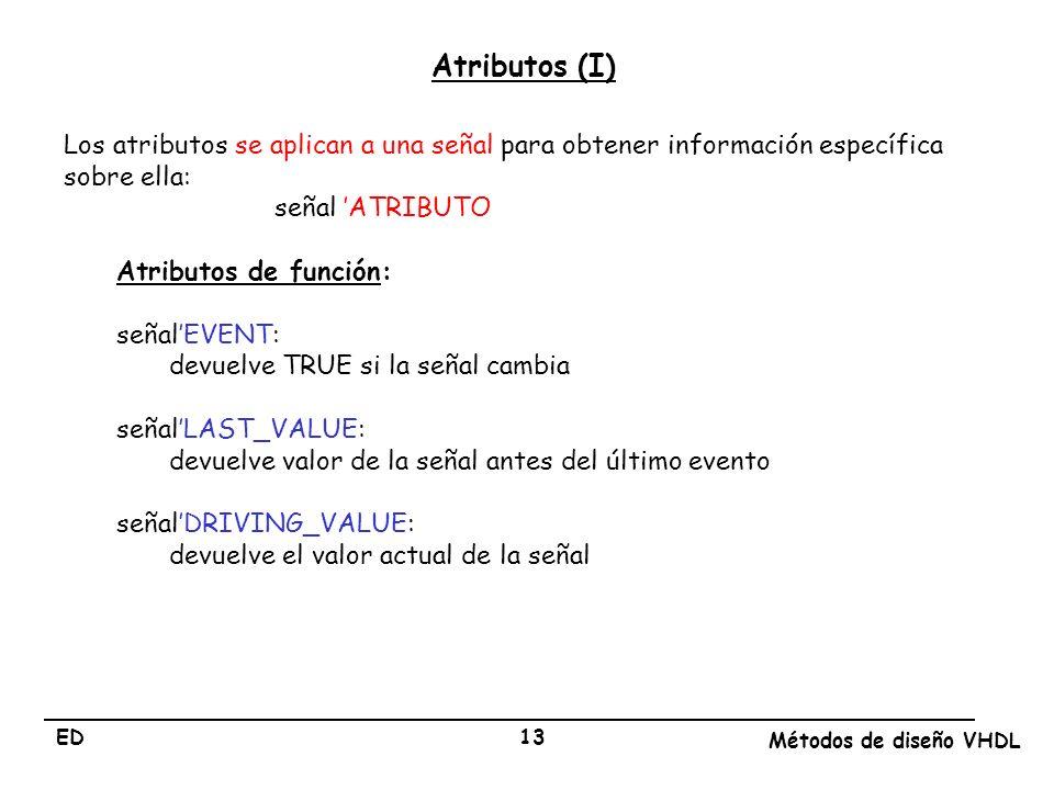 Atributos (I) Los atributos se aplican a una señal para obtener información específica sobre ella: señal 'ATRIBUTO.