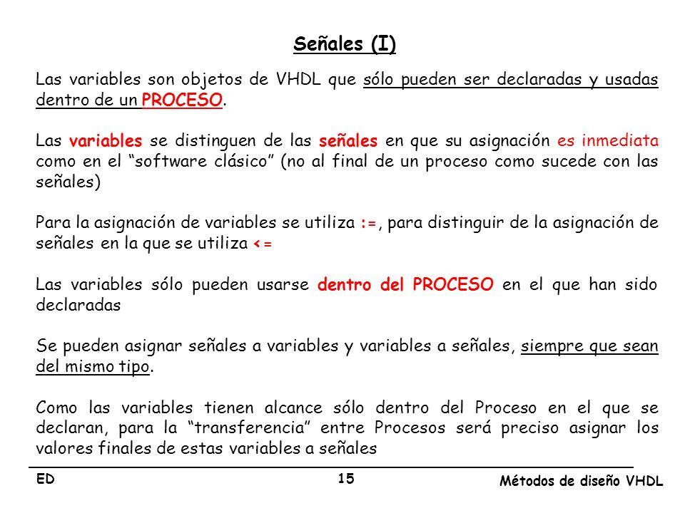 Señales (I) Las variables son objetos de VHDL que sólo pueden ser declaradas y usadas dentro de un PROCESO.