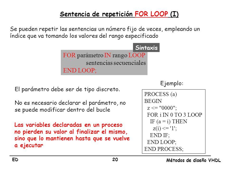 Sentencia de repetición FOR LOOP (I)