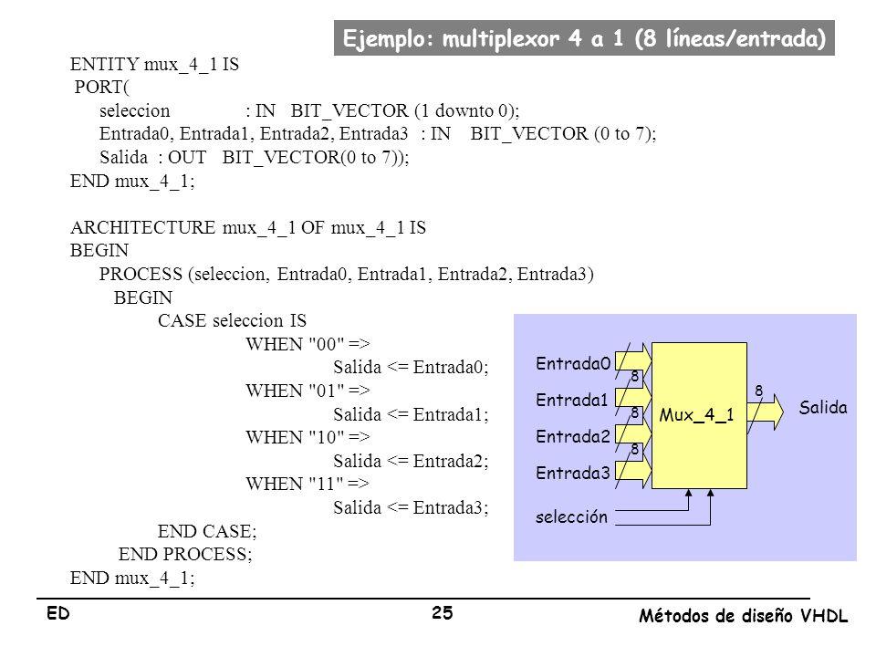 Ejemplo: multiplexor 4 a 1 (8 líneas/entrada)