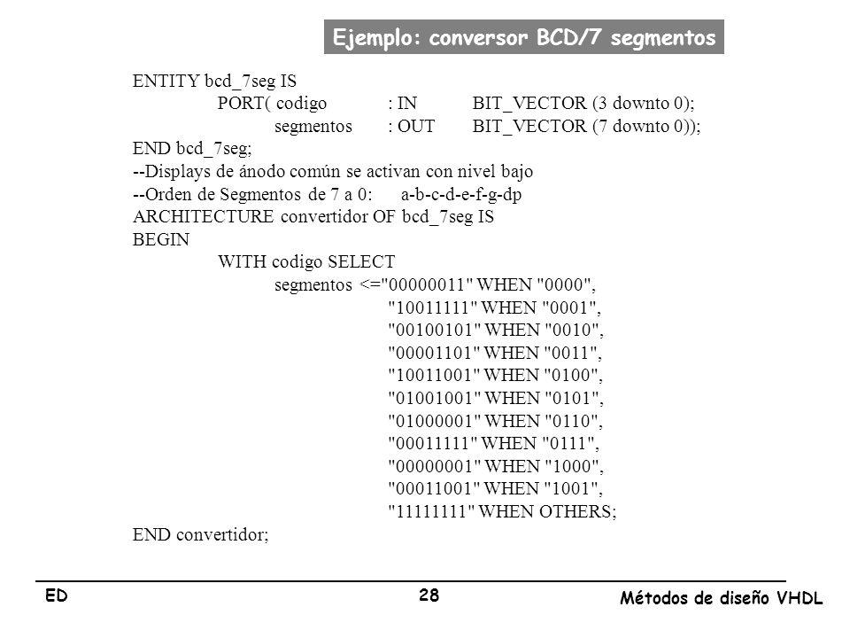 Ejemplo: conversor BCD/7 segmentos