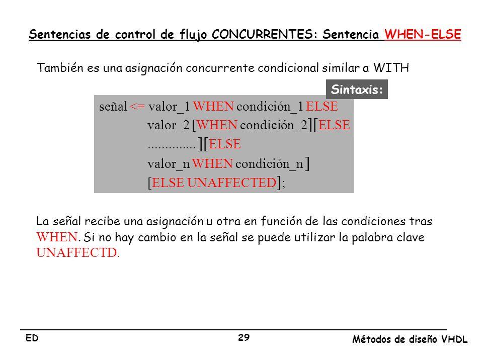 Sentencias de control de flujo CONCURRENTES: Sentencia WHEN-ELSE