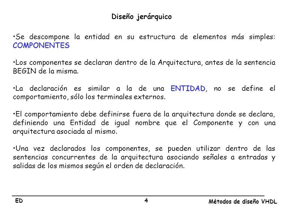 Diseño jerárquico Se descompone la entidad en su estructura de elementos más simples: COMPONENTES.