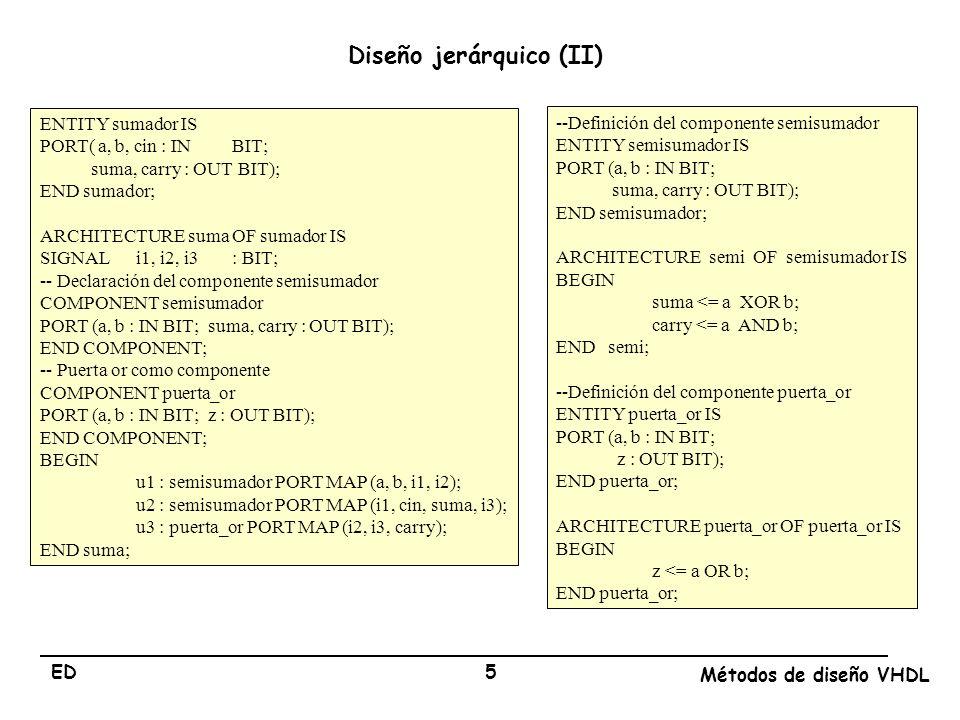 Diseño jerárquico (II)