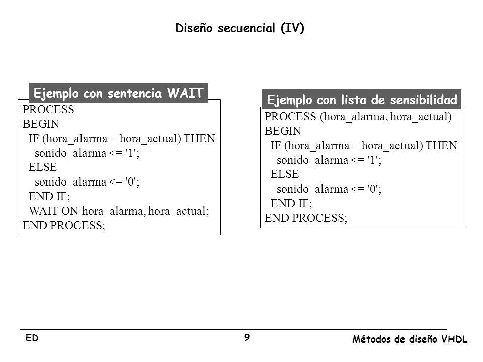 Diseño secuencial (IV)