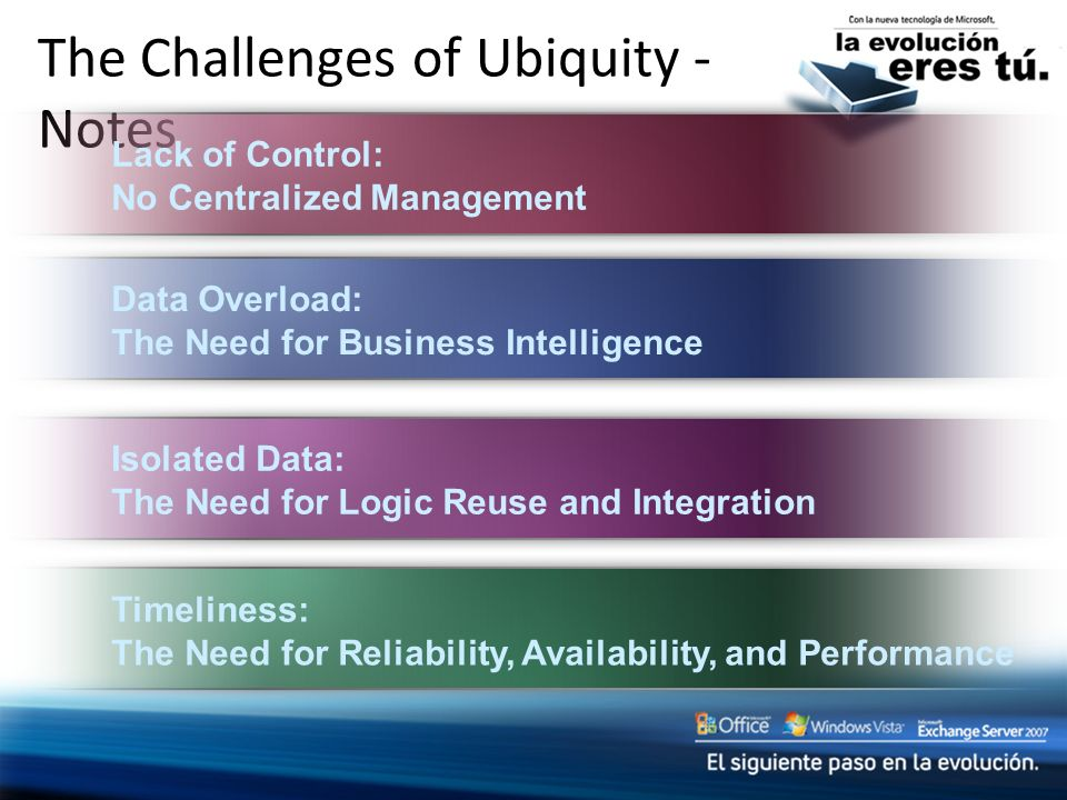 The Challenges of Ubiquity - Notes